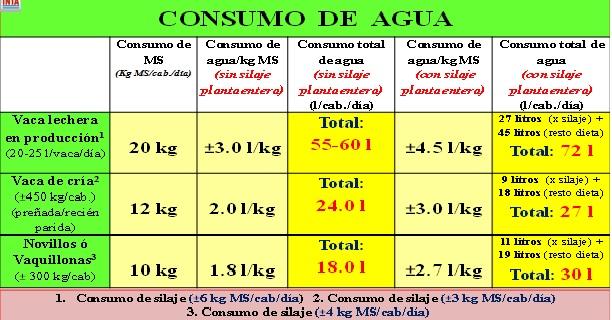 Revista veterinaria argentina algo m s sobre el agua for Peces de agua fria para consumo humano